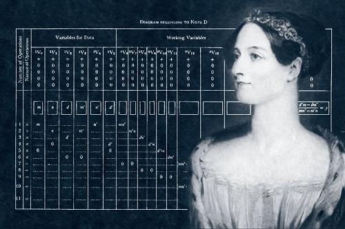 زندگینامه آگوستا آدا بایرون,زندگینامه دانشمندان,نخستین برنامه ریز رایانه